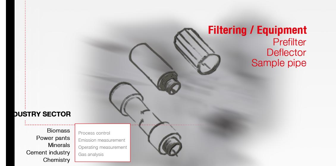 IN-Situ Filters